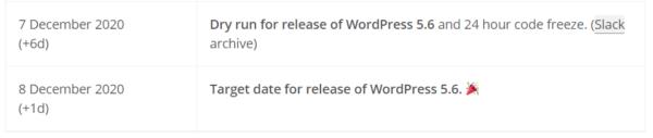 WordPress új verzió megjelenési dátuma